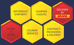 air freight broker